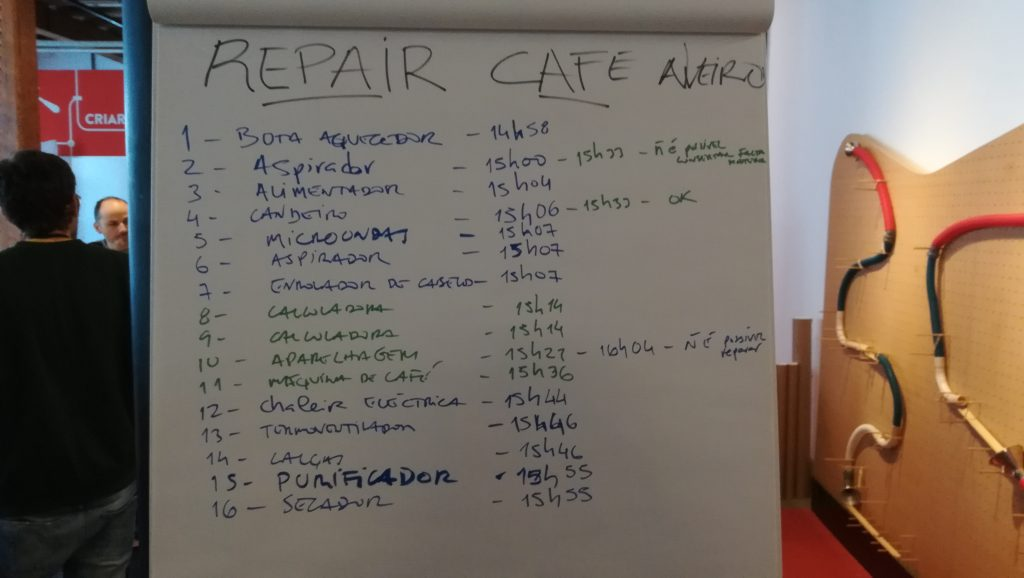 Programa de reparações do REPAIR CAFE 2019